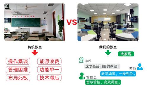 多媒体智慧互动教室